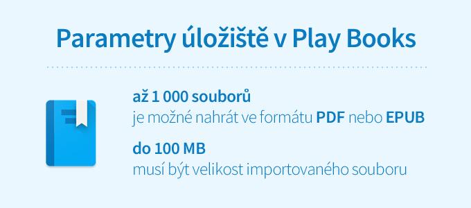 google-play-books-v-cislech